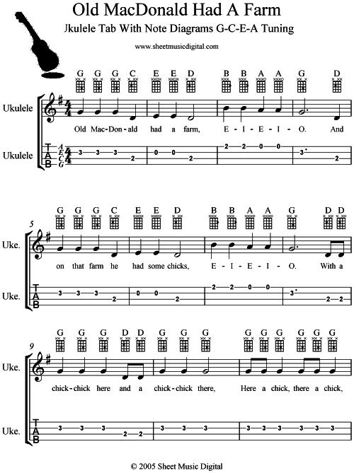 Sheet Music Digital - Old Macdonald Had a Farm - Ukulele Tab With Note Diagrams - G-C-E-A Tuning ...
